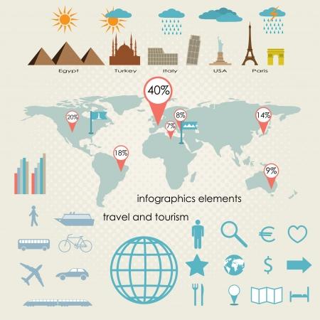 tourist information: travel and tourism. infographics  element?. vector set eps8 Illustration
