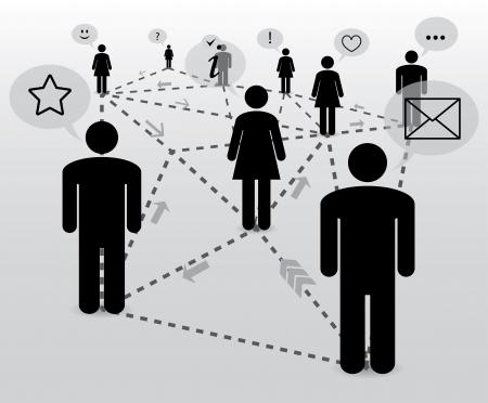 sociologia: comunicación. red social. concepto abstracto