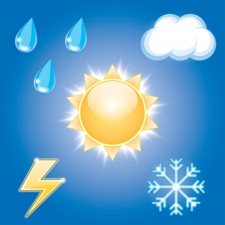太阳、云、雨和雪花的图标。
