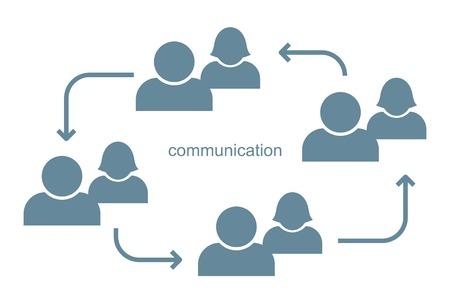 komunikacja: komunikacji.