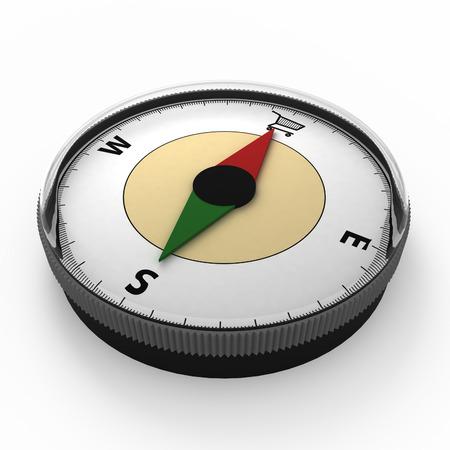 Metaphorical compass