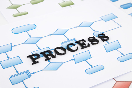 Process Word Images Pictures Royalty Free Process Word – Process Flow in Word