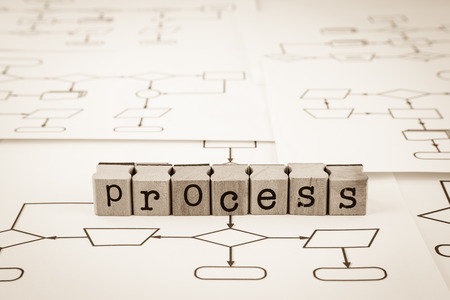 PROCESS word on rubber wood stamps place on blank analysis procedure flow charts, sepia tone