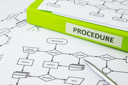 Green binder with PROCEDURE word on label place on process procedure documents, pen pointing at decision word in flow chart Banque d'images