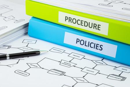 Zakelijke bindmiddelen met het beleid en de procedure woorden op de etiketten plaats op proces stroomdiagrammen, pen wijzend op document woord Stockfoto