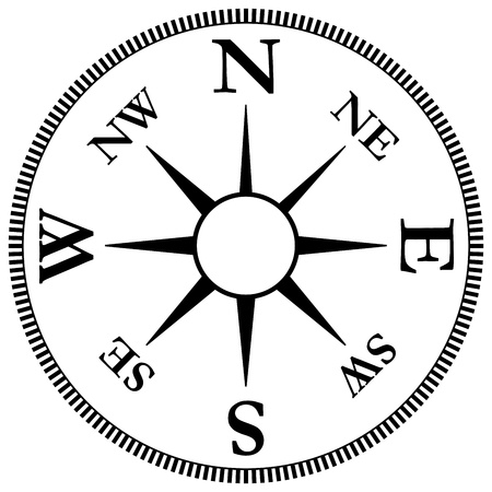 confused guidance: Compass