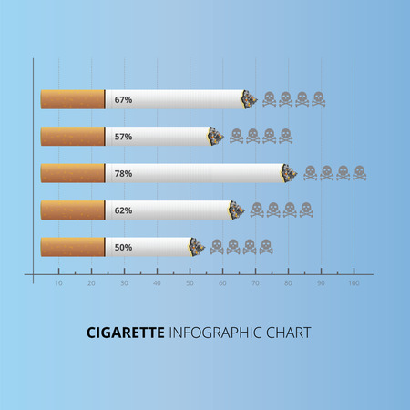 Infographic cigarette horizontal bar chart with presentation