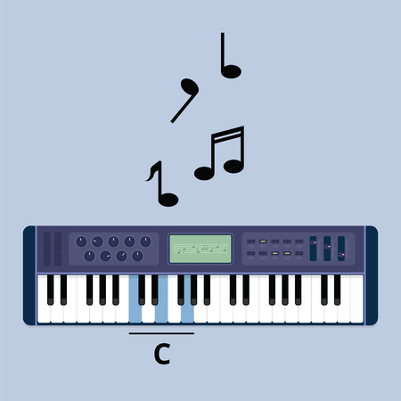 keyboard: How to play C note on the keyboard