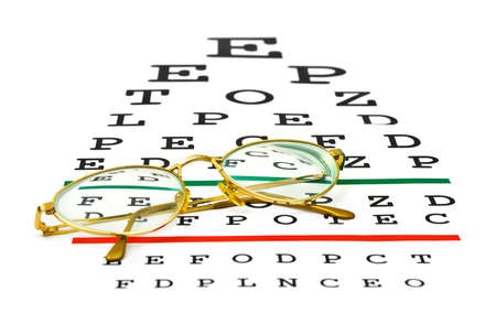 Glasses on eyesight test chart isolated on white background photo