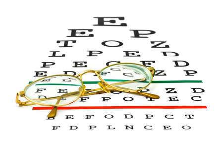 eyesight: Glasses on eyesight test chart isolated on white background Stock Photo