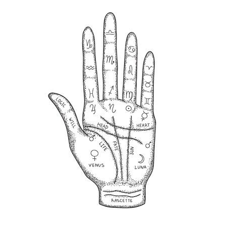 Palm with the image of lines and signs of the zodiac, planets. Palmistry. Vector illustration in vintage style.