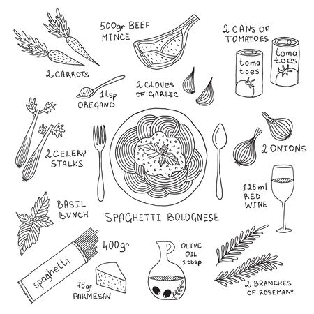 Ingridents for spaghetti bolognesis. Plate with pasta. Black-and-white illustration. Recipe with signed products. Doodle. Ilustración de vector