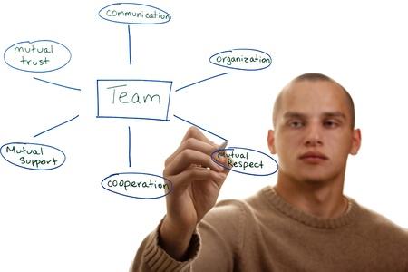 Man presenting characteristics of a good team. Stock Photo - 8970018