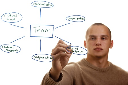 trust people: Man presenting characteristics of a good team. Stock Photo