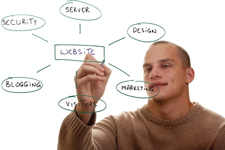 web marketing: Man writing out components of building a website.