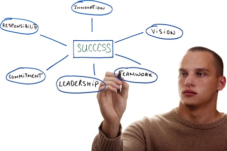 Man writing out components of being successful. photo