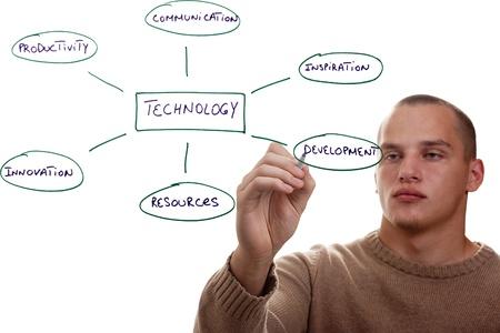 productividad: Hombre escribir componentes de tecnolog�a en un tablero transparente.