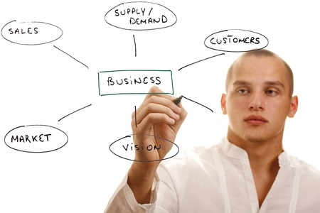 starting a business: Man writing components of a successful business.