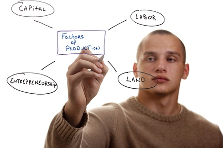 out of production: Man writing out factors of production, a concept of economics and business.