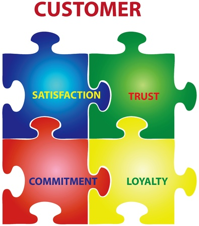 trust people: illustration of puzzles with words on the topic of customers.