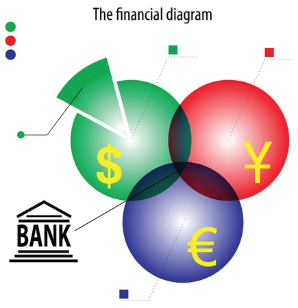 merger: Financial diagram connections for multiple currencies combined banking system.