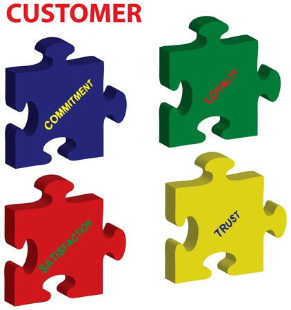 illustration of puzzles with words on the topic of customers. Vector