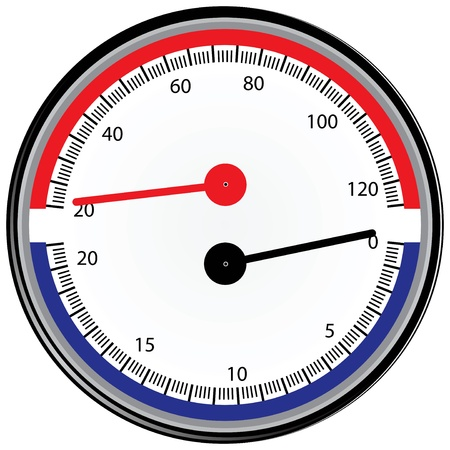 The circular gauge with two arrows and two scales. Vector illustration. Illusztráció