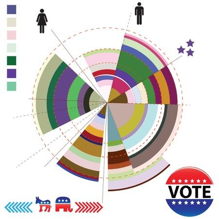 democrats: Diagram of the U.S. elections between Republicans and Democrats. Vector illustration.