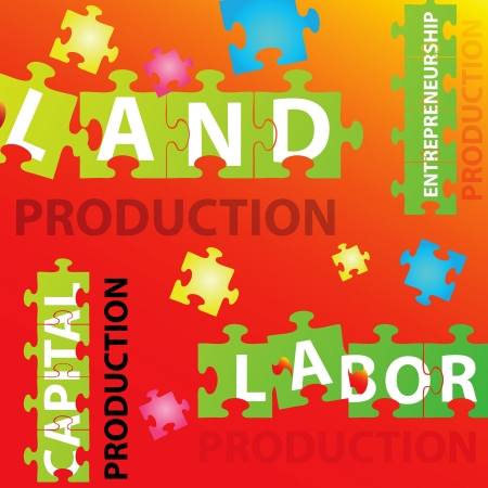 labor market: illustration of puzzles with words on the topic of production.