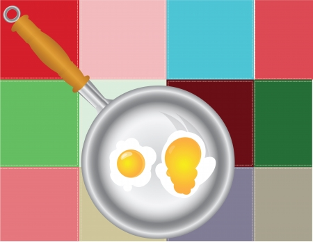 scenical: Frying pan with fried eggs on the background of the kitchen towel.