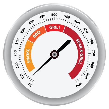 El termómetro utilizado en la parrilla de cocción con el equipo. Ilustración del vector.