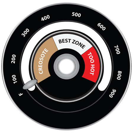 sear: Thermometer to monitor the temperature in the Ovens. Vector illustration.