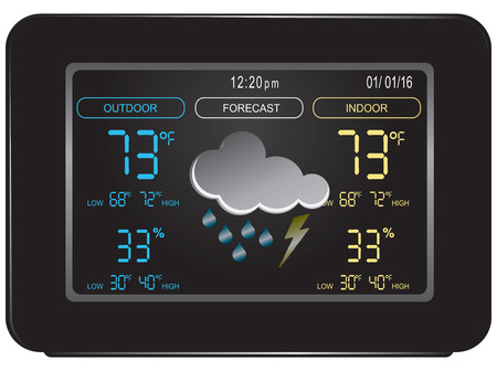 Weather Station with Forecast, Temperature, Humidity. Color Display.