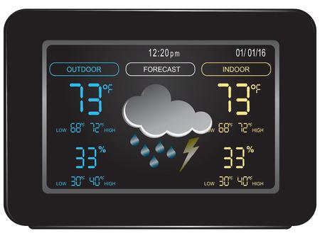 Wetterstation mit Vorhersage, Temperatur, Luftfeuchtigkeit. Farb-Display. Vektorgrafik