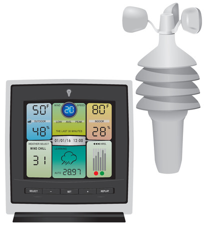 Color Weather Station with Wind Speed. Vector illustration.