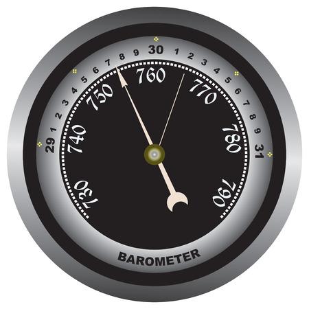pluviometro: instrumento indicador para medir la presión atmosférica. Ilustración del vector.