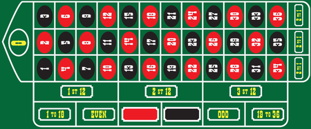 game board: Basic Layout table roulette, green cloth game board.