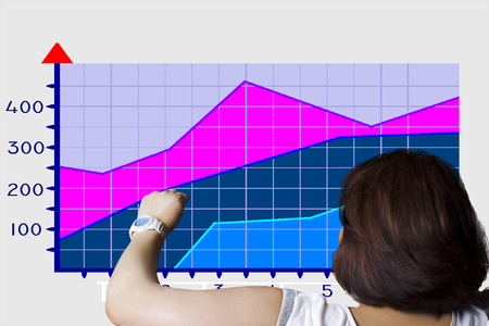 An adult woman draws a graph on a white wall
