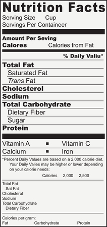 Label nutritional Facts with detailed information about food