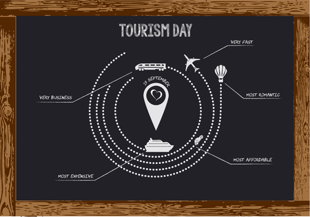 Blackboard with travel information by September 27th. The choice of travel options from the most expensive to the most ramontychnogo, for the event Tourism day. Çizim