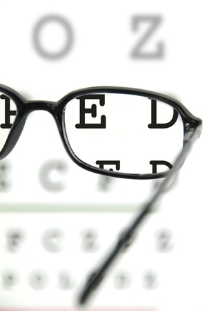 eye protection: Black spectacles on an eye chart