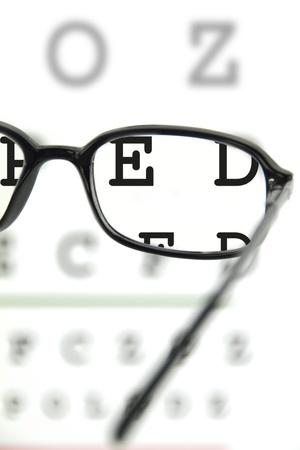 optometria: Czarny okulary na wykresie oka