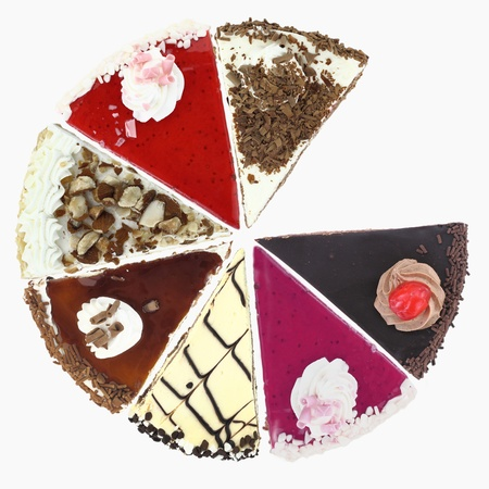 Pie chart of Cake slices Stock Photo - 12687513