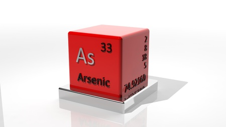 protons: Arcenic. 3d chemical element of the periodic table