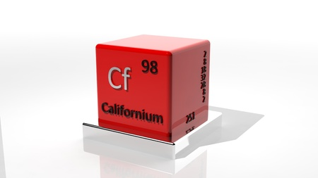 protons: Californium, 3d chemical element of the periodic table