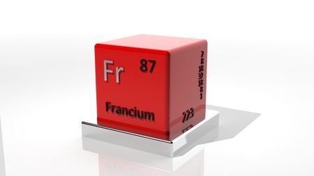 protons: Francium, 3d chemical element of the periodic table