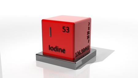protons: Iodine, 3d chemical element of the periodic
