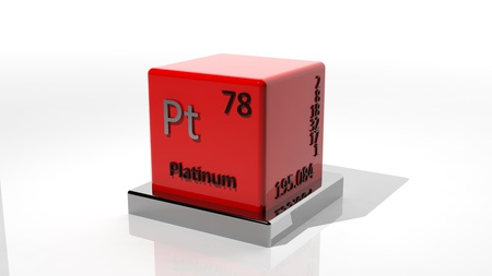 Platinum, 3d chemical element of the periodic photo