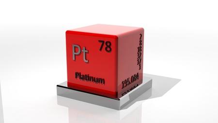 neutrons: Platinum, elemento qu�mico 3d del peri�dico