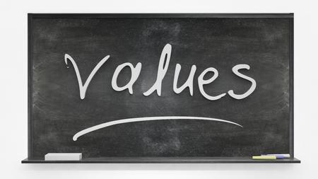values: Values written on blackboard